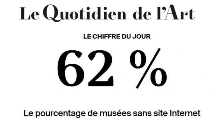 62 % Le pourcentage de musées sans site Internet