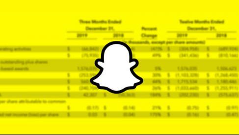 Snapchat annonce ses résultats pour 2019, et c'est prometteur !