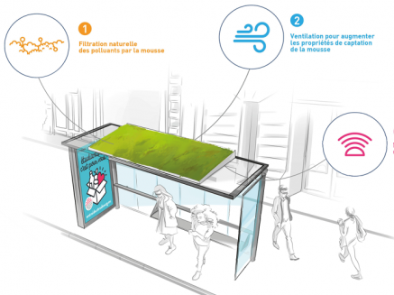 JCDecaux se renforce au sein de l'Eurométropole de Strasbourg et y implante des nouveaux mobiliers innovants